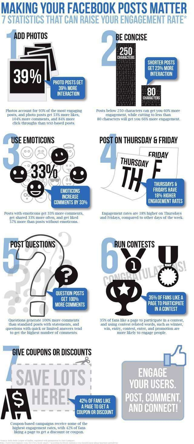 1397599576-7-statistics-can-raise-facebook-engagement-infographic