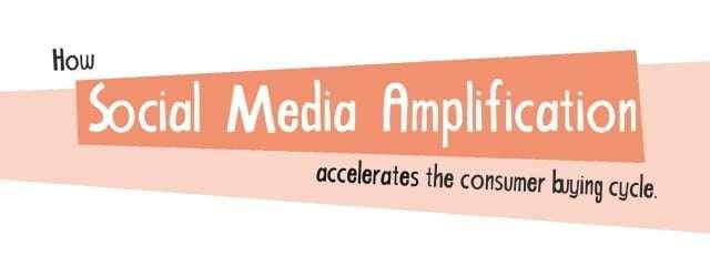 social media amplification top