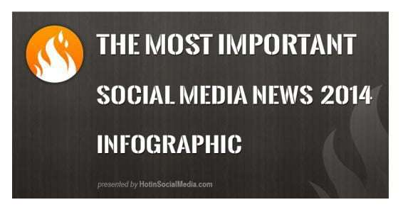 top_social_media_news_2014_1