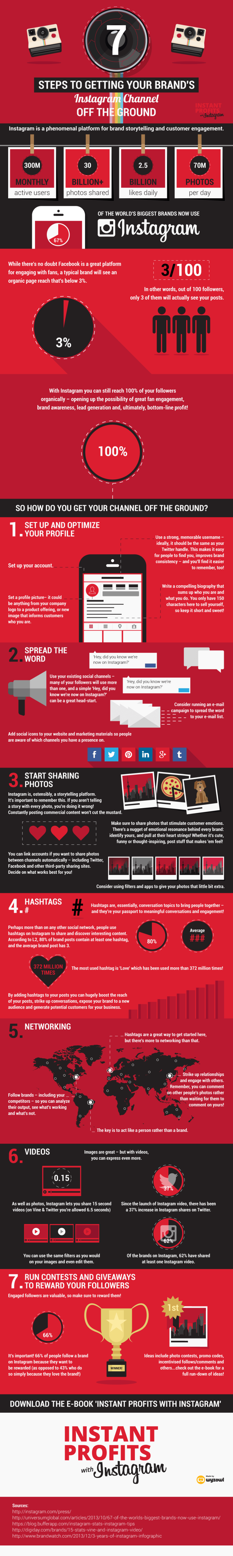 7-STEPS-INFOGRAHPIC-FINAL
