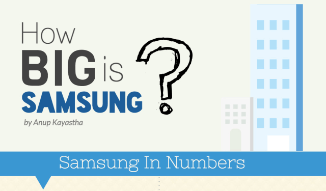 samsung_in_numbers_hotinsocialmedia