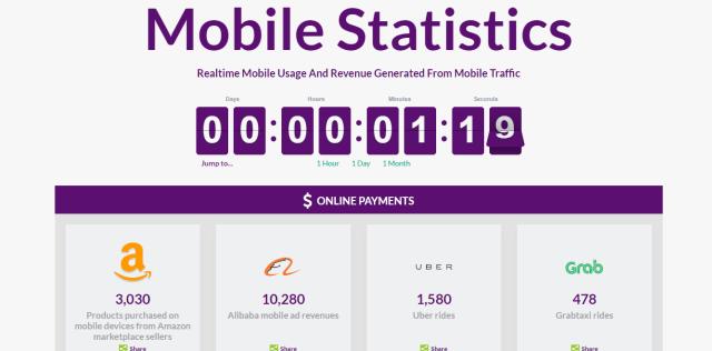 mobile_statistics_hotinsocialmedia