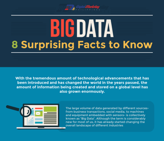 hotinsocialmedia-big-data-8-surprising-facts-to-know-head