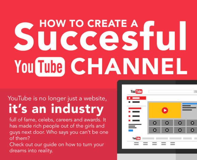 how-to-start-a-successful-youtube-channel-min